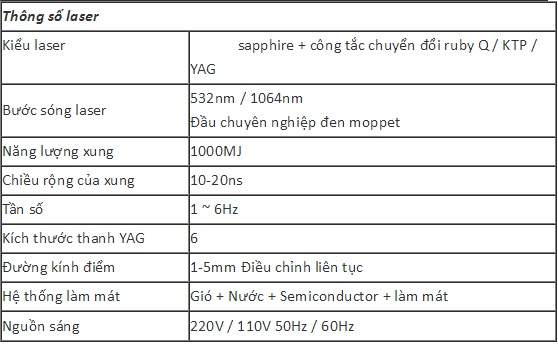 Xóa Xăm + Triệt Lông 6697